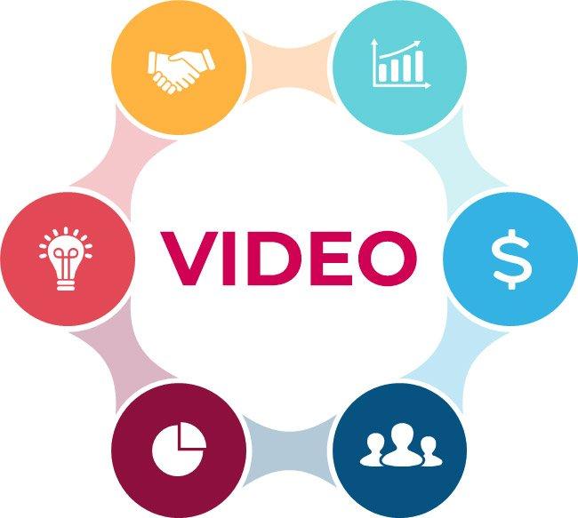 video marketing por coder07.com